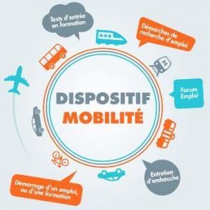 Dispositif Mobilité